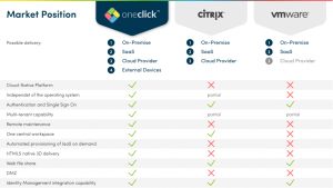 citrix alternative