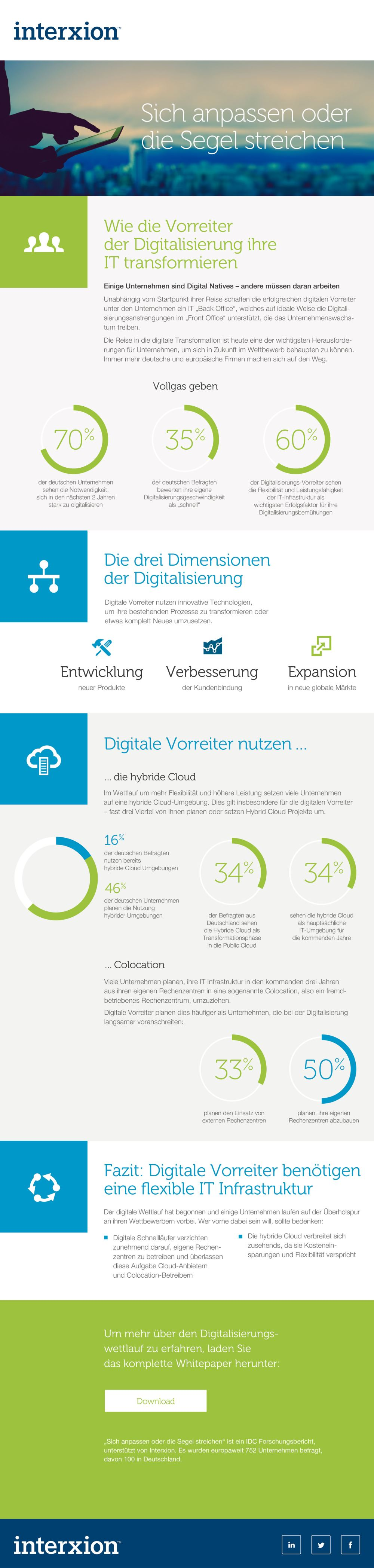 Hybrid Cloud - Studie Interxion