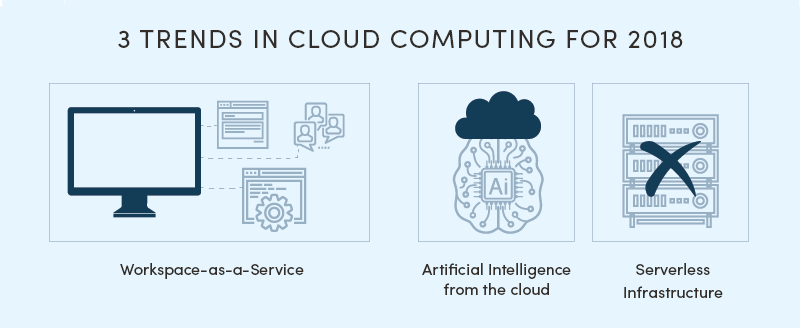 Trends in Cloud Computing for 2018