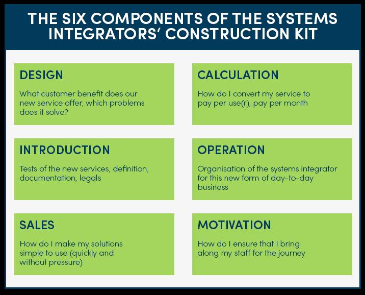 Systems Integrators' Construction Kit: MSP 2.0