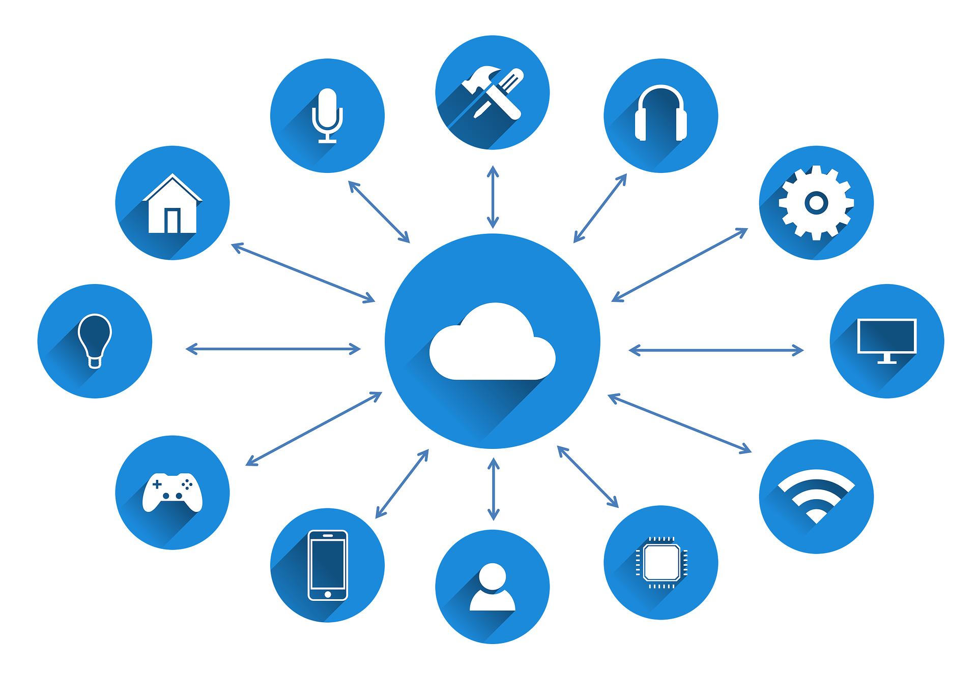 Herausforderungen von Big Data