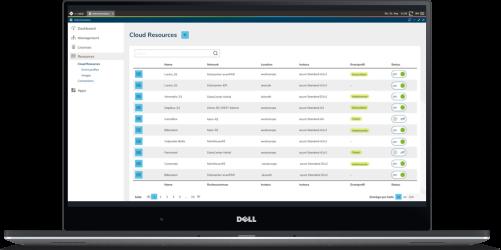 Managed Multi Cloud Provider