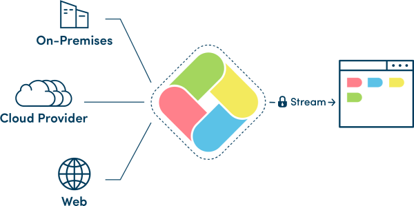 oneclick Platform